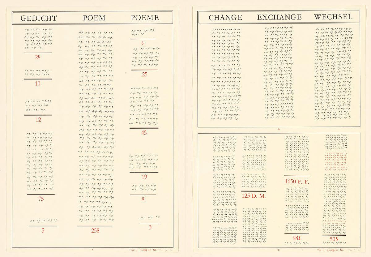 Gedicht – Poem – Poème / Change – Exchange – Wechsel by Broodthaers Marcel