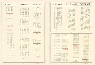 Gedicht – Poem – Poème / Change – Exchange – Wechsel by Broodthaers Marcel